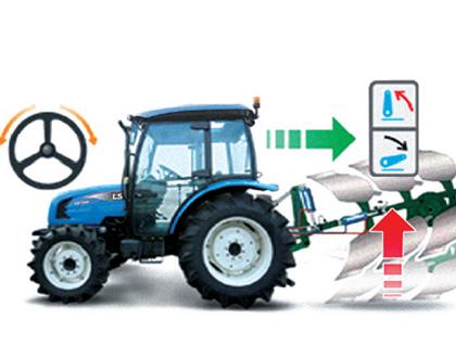 Трактор LS U60 GEAR CAB - Электрогидравлический разворот / движение назад (опция)